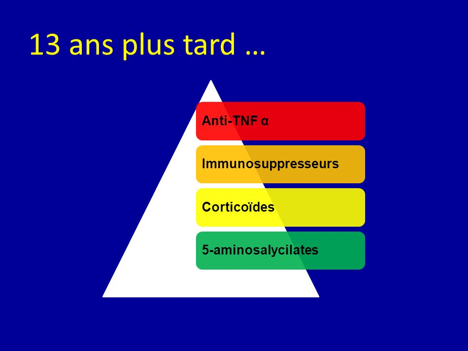 13 ans plus tard … Anti-TNF α. Immunosuppresseurs. Corticoïdes. 5-aminosalycilates.
