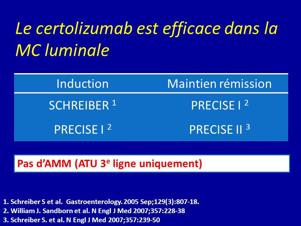 Le certolizumab est efficace dans la MC luminale