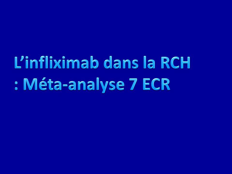 L'infliximab dans la RCH : Méta-analyse 7 ECR