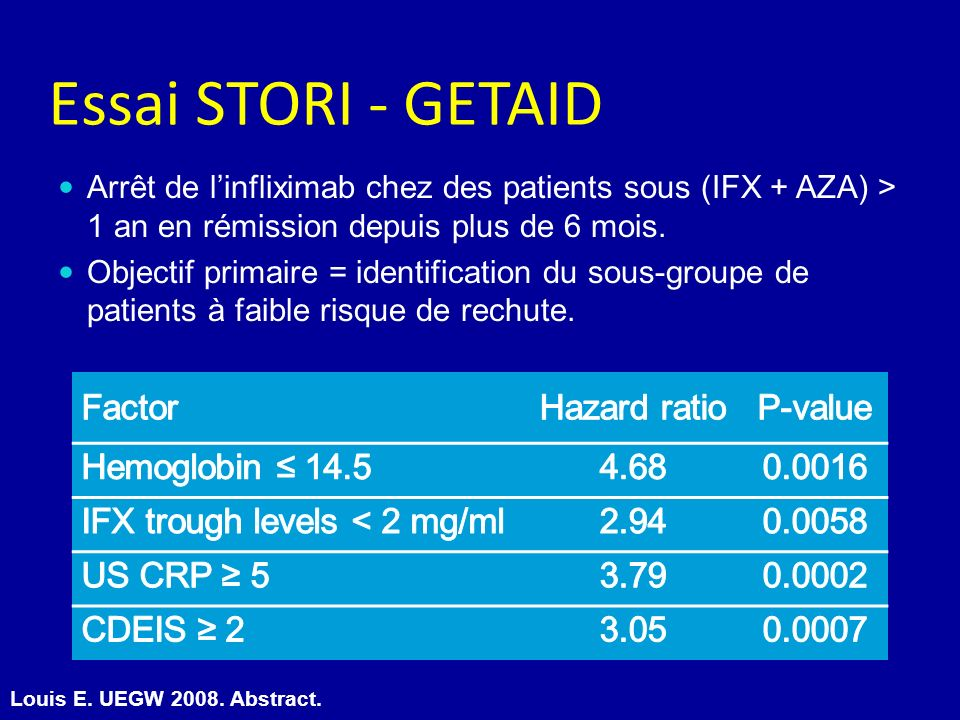 Essai STORI - GETAID Factor Hazard ratio P-value Hemoglobin ≤ 14.5