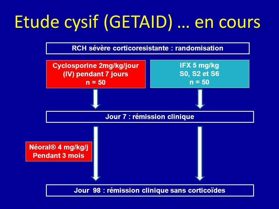 Etude cysif (GETAID) … en cours