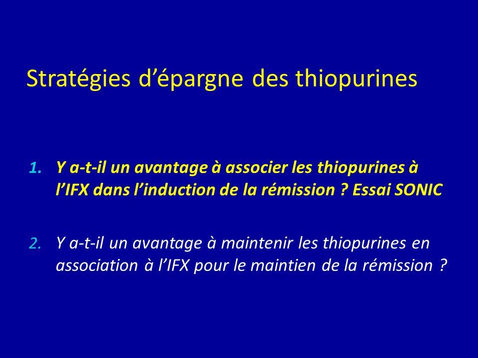 Stratégies d'épargne des thiopurines