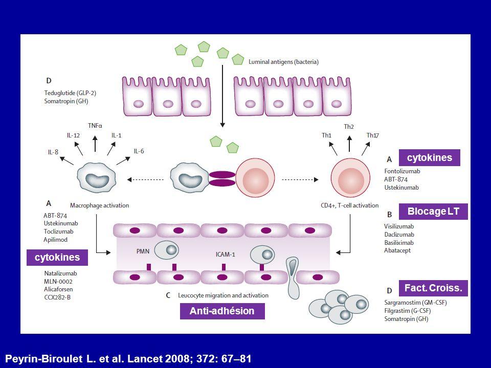Peyrin-Biroulet L. et al. Lancet 2008; 372: 67–81