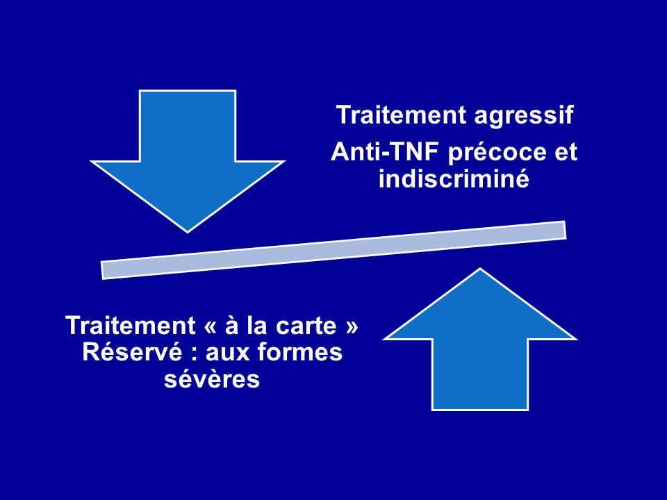 Anti-TNF précoce et indiscriminé