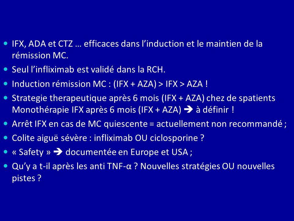IFX, ADA et CTZ … efficaces dans l'induction et le maintien de la rémission MC.