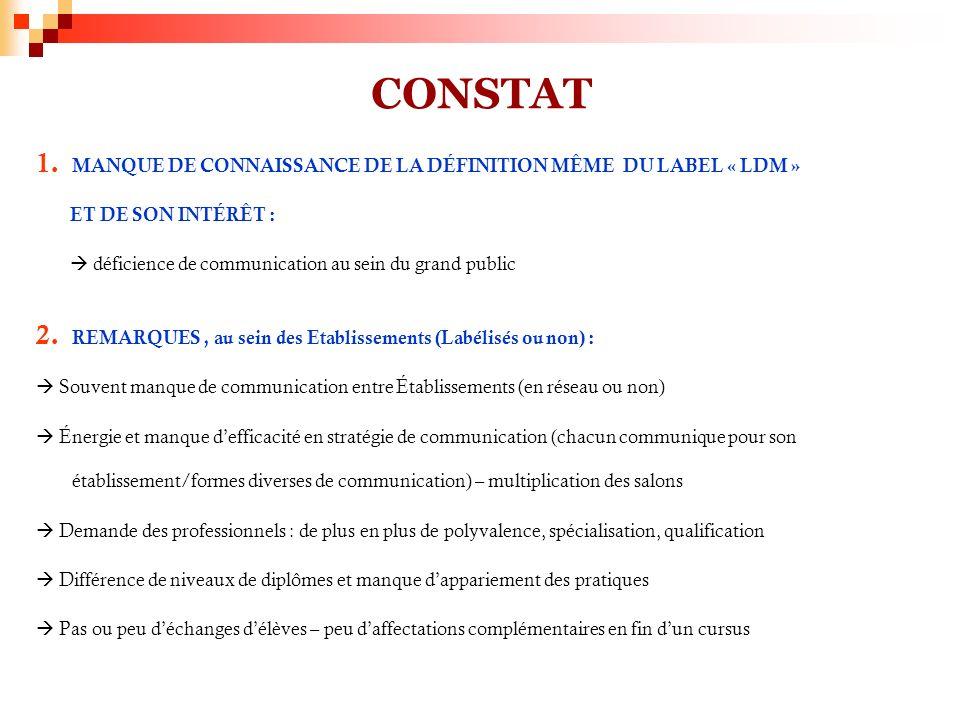 CONSTAT MANQUE DE CONNAISSANCE DE LA DÉFINITION MÊME DU LABEL « LDM »