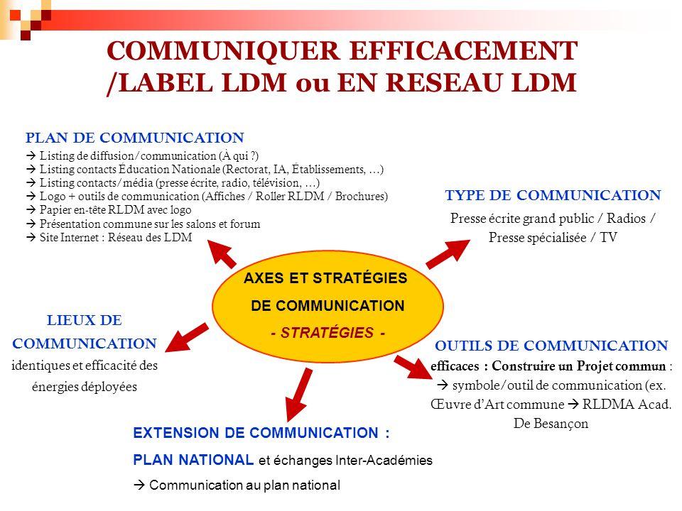 COMMUNIQUER EFFICACEMENT /LABEL LDM ou EN RESEAU LDM