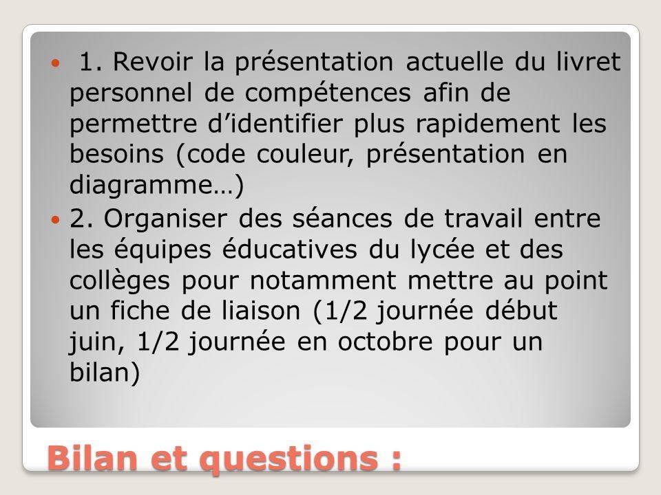 1. Revoir la présentation actuelle du livret personnel de compétences afin de permettre d'identifier plus rapidement les besoins (code couleur, présentation en diagramme…)