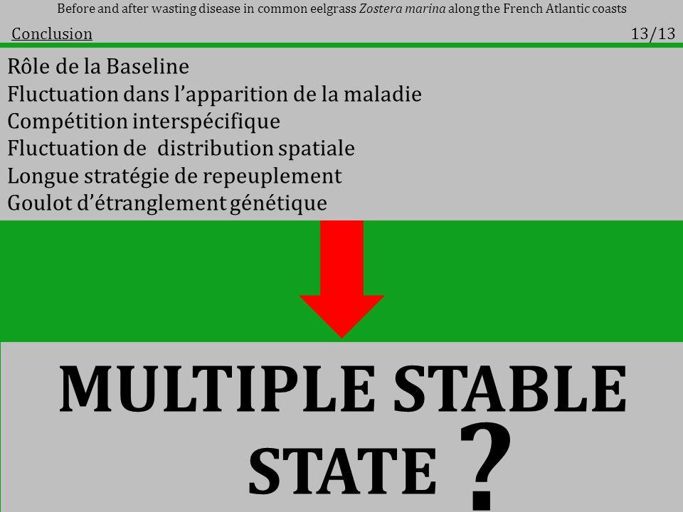 MULTIPLE STABLE STATE Rôle de la Baseline