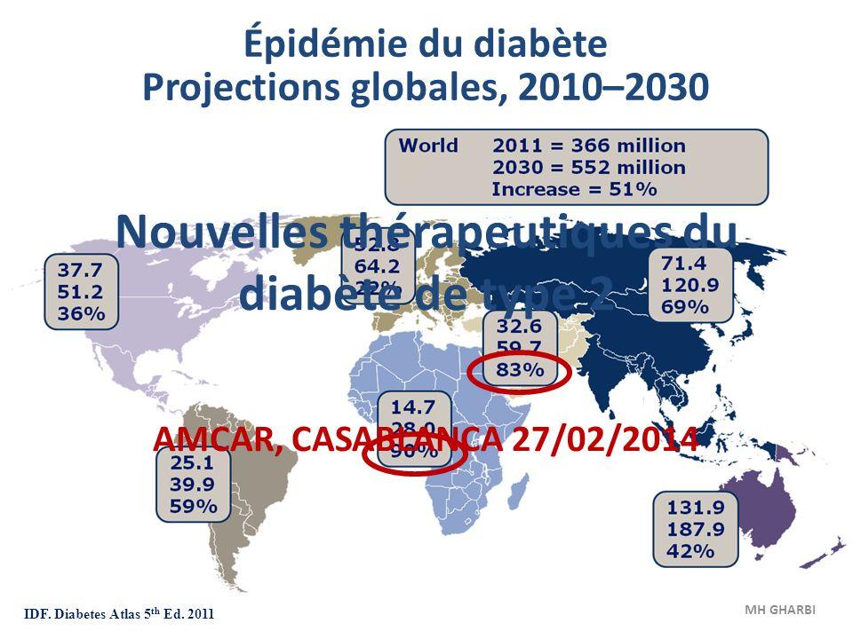 Épidémie du diabète Projections globales, 2010–2030