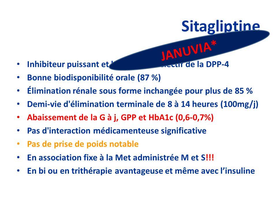 Sitagliptine JANUVIA*