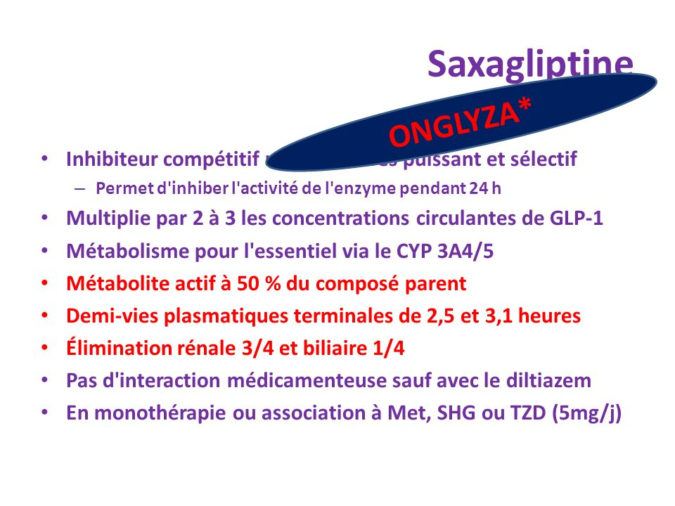 Saxagliptine ONGLYZA*