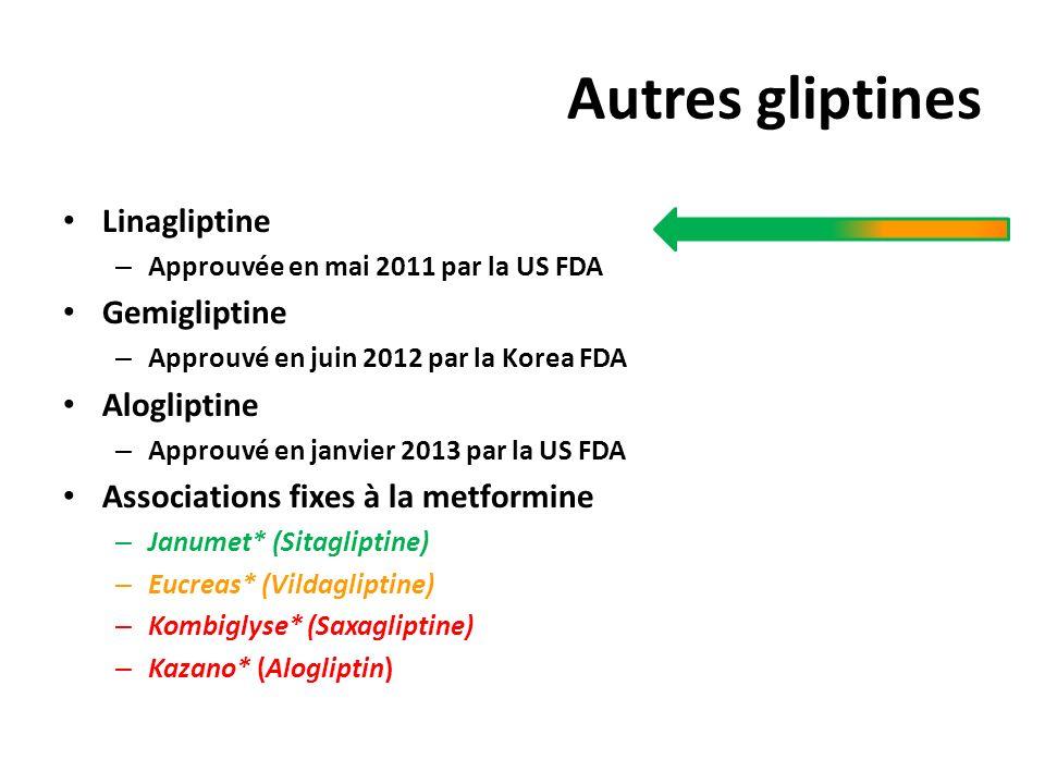 Autres gliptines Linagliptine Gemigliptine Alogliptine