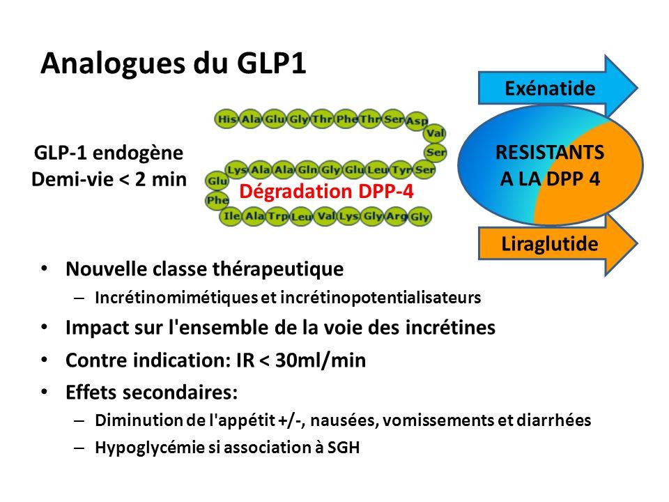 Analogues du GLP1 Exénatide RESISTANTS A LA DPP 4 GLP-1 endogène