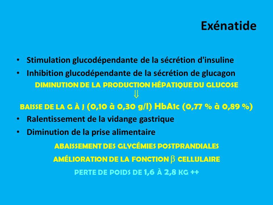 Exénatide Stimulation glucodépendante de la sécrétion d insuline