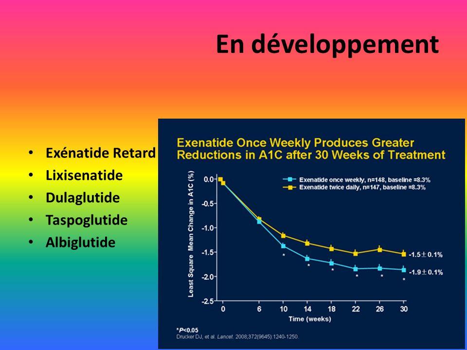 En développement Exénatide Retard Lixisenatide Dulaglutide