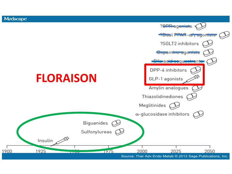FLORAISON