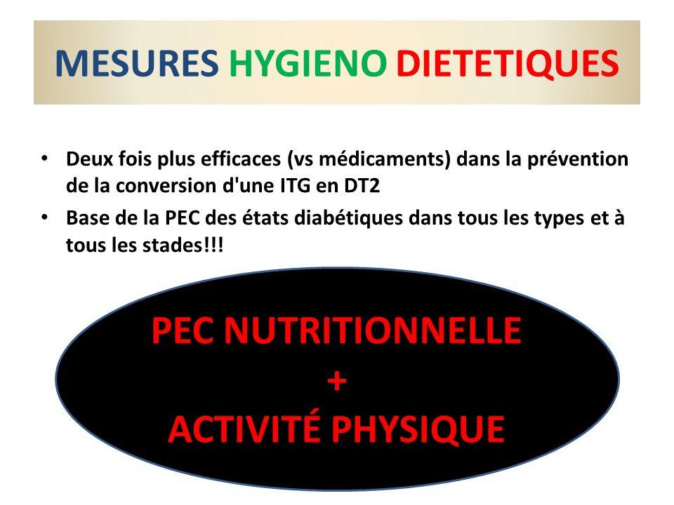 MESURES HYGIENO DIETETIQUES