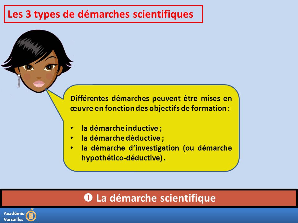  La démarche scientifique