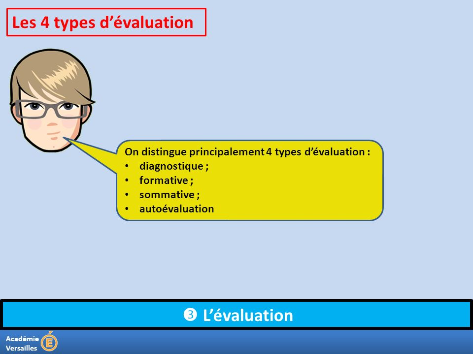 Les 4 types d'évaluation