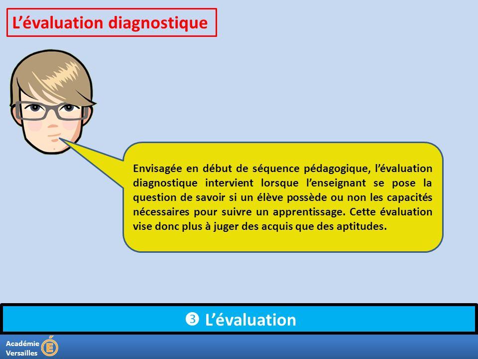 L'évaluation diagnostique