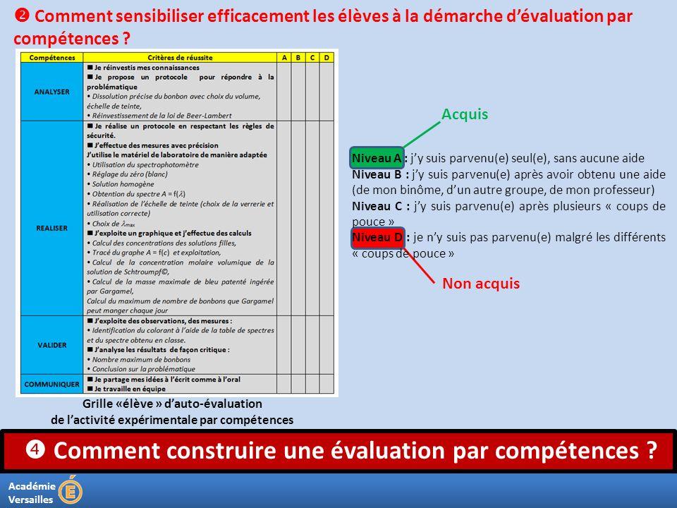  Comment construire une évaluation par compétences