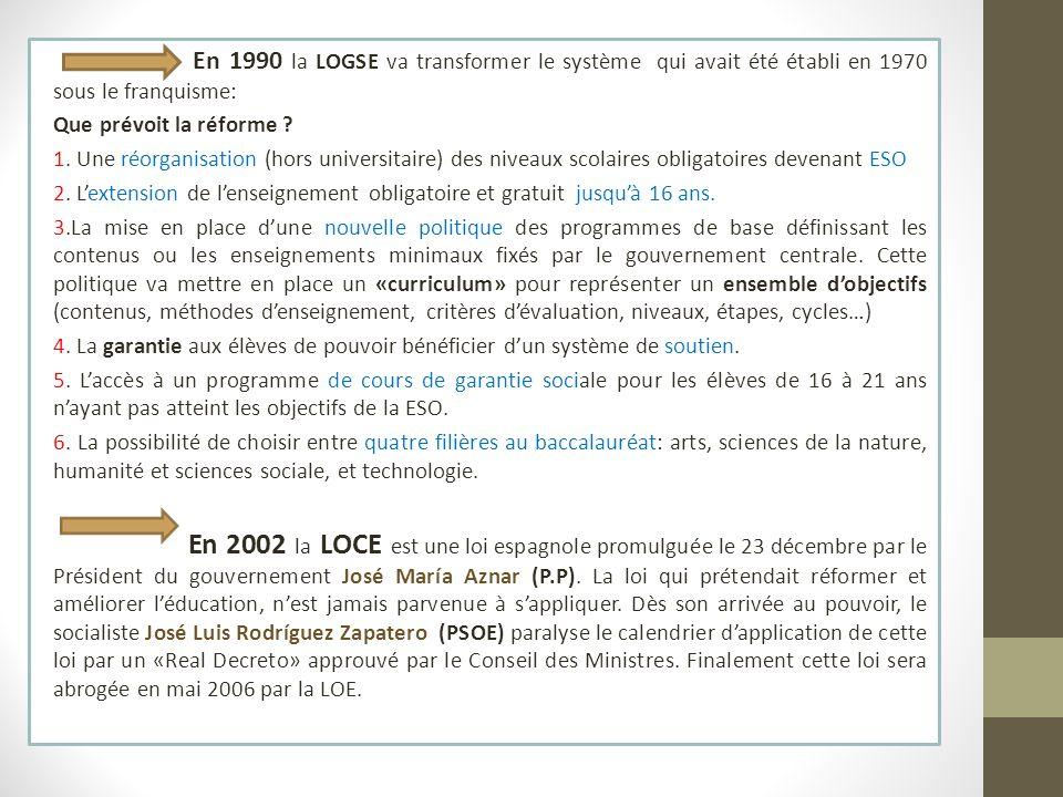 En 1990 la LOGSE va transformer le système qui avait été établi en 1970 sous le franquisme: Que prévoit la réforme .