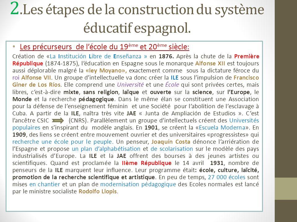 2.Les étapes de la construction du système éducatif espagnol.