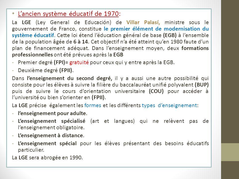 L'ancien système éducatif de 1970: