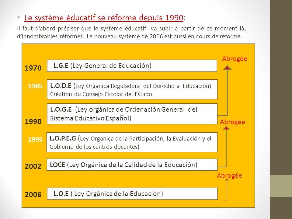 Le système éducatif se réforme depuis 1990: