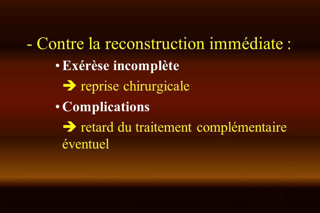 - Contre la reconstruction immédiate :
