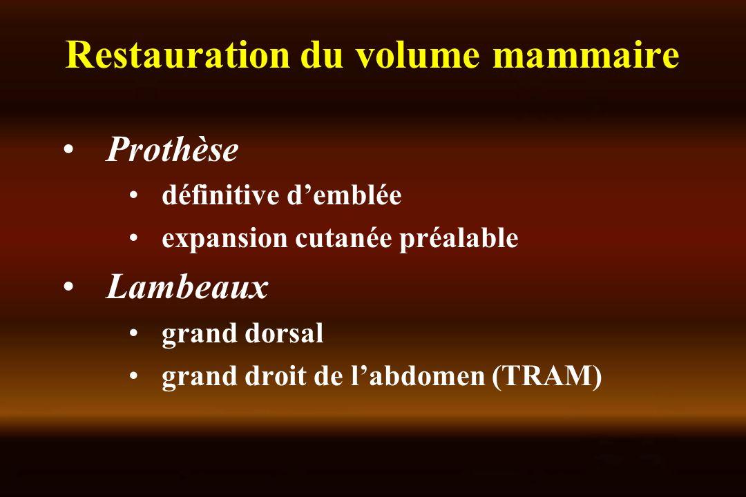 Restauration du volume mammaire