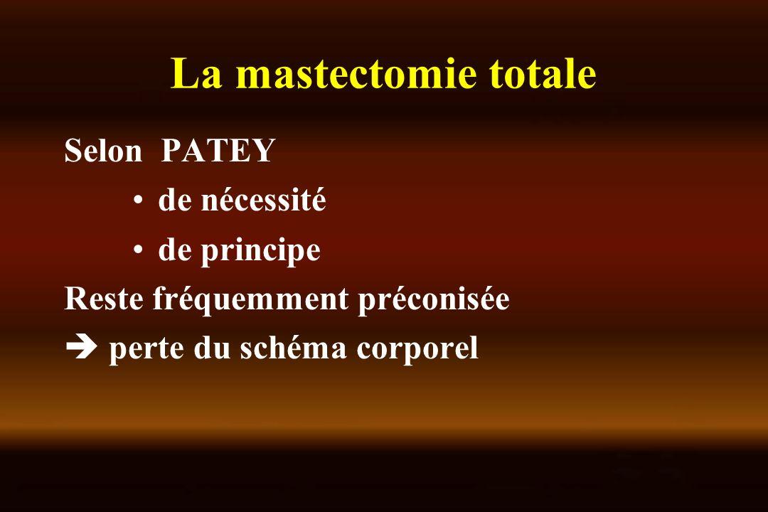 La mastectomie totale Selon PATEY de nécessité de principe