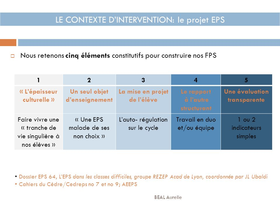 LE CONTEXTE D'INTERVENTION: le projet EPS