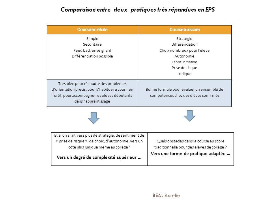 Comparaison entre deux pratiques très répandues en EPS