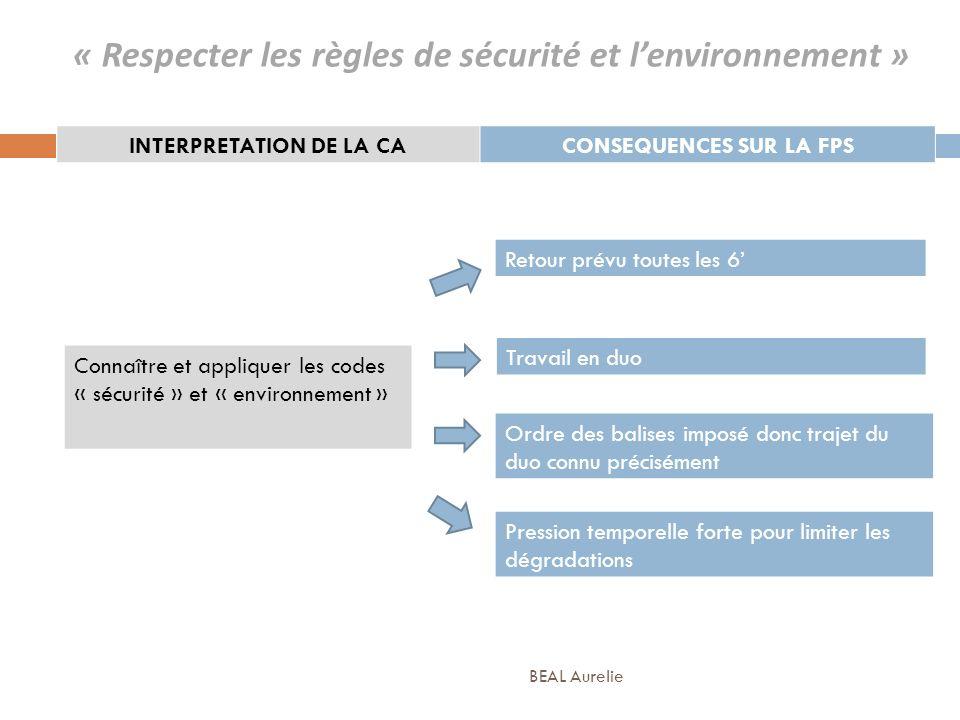 « Respecter les règles de sécurité et l'environnement »