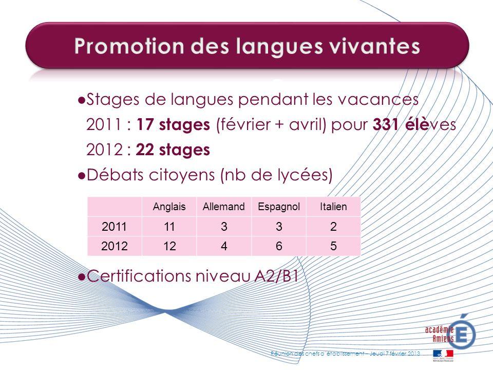 Promotion des langues vivantes