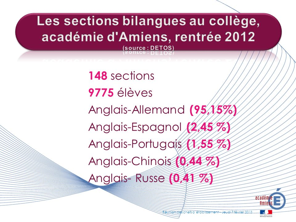 Les sections bilangues au collège, académie d Amiens, rentrée 2012 (source : DETOS)