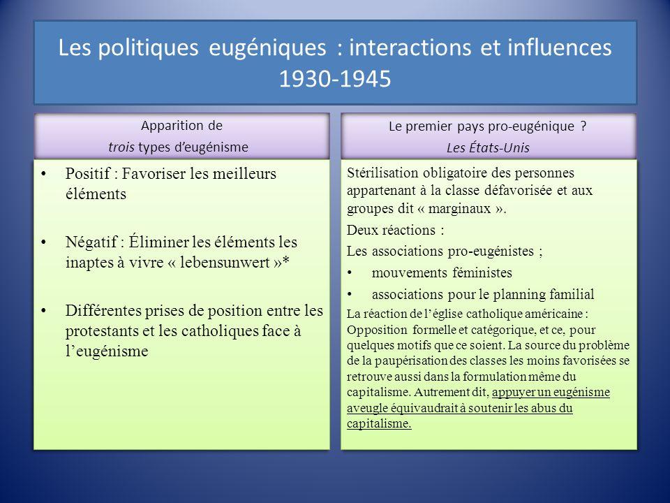 Les politiques eugéniques : interactions et influences 1930-1945