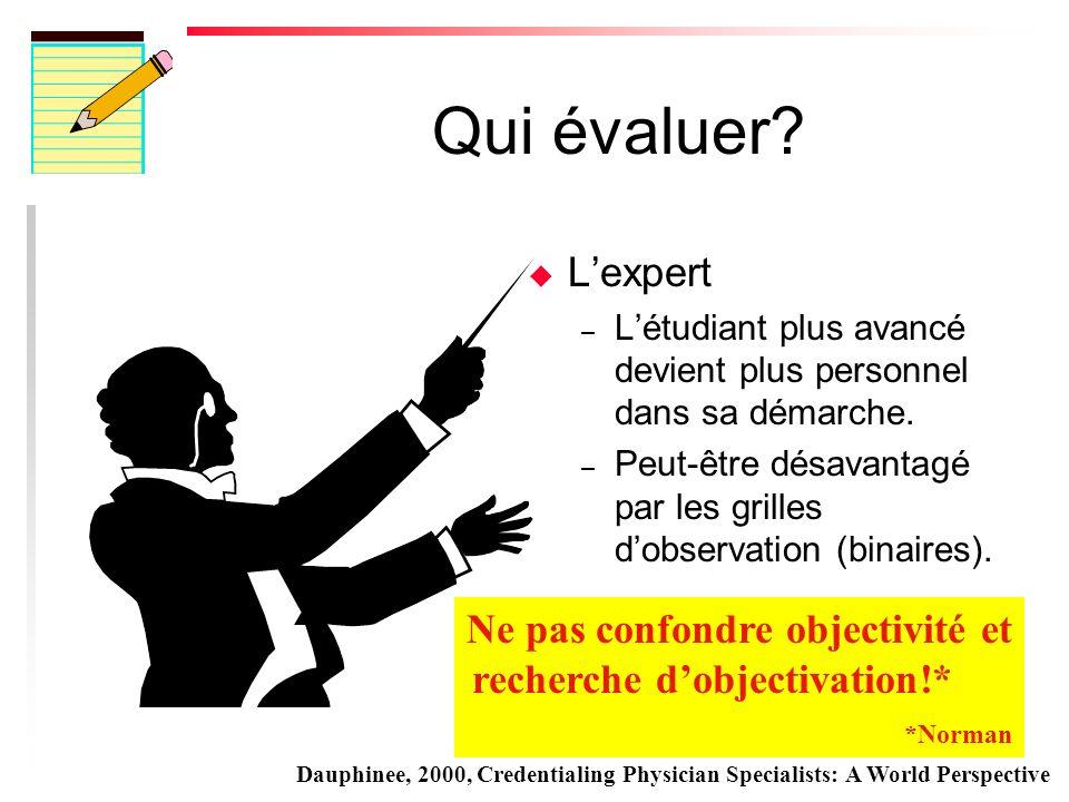Ne pas confondre objectivité et recherche d'objectivation!* *Norman