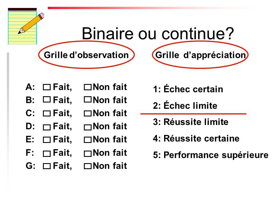 Binaire ou continue Grille d'observation Grille d'appréciation