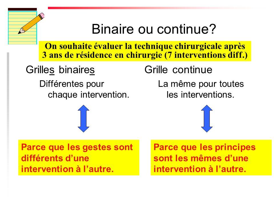 Binaire ou continue Grilles binaires Grille continue