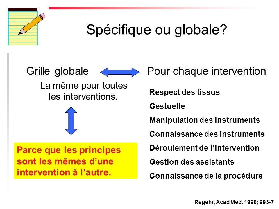 Spécifique ou globale Grille globale Pour chaque intervention