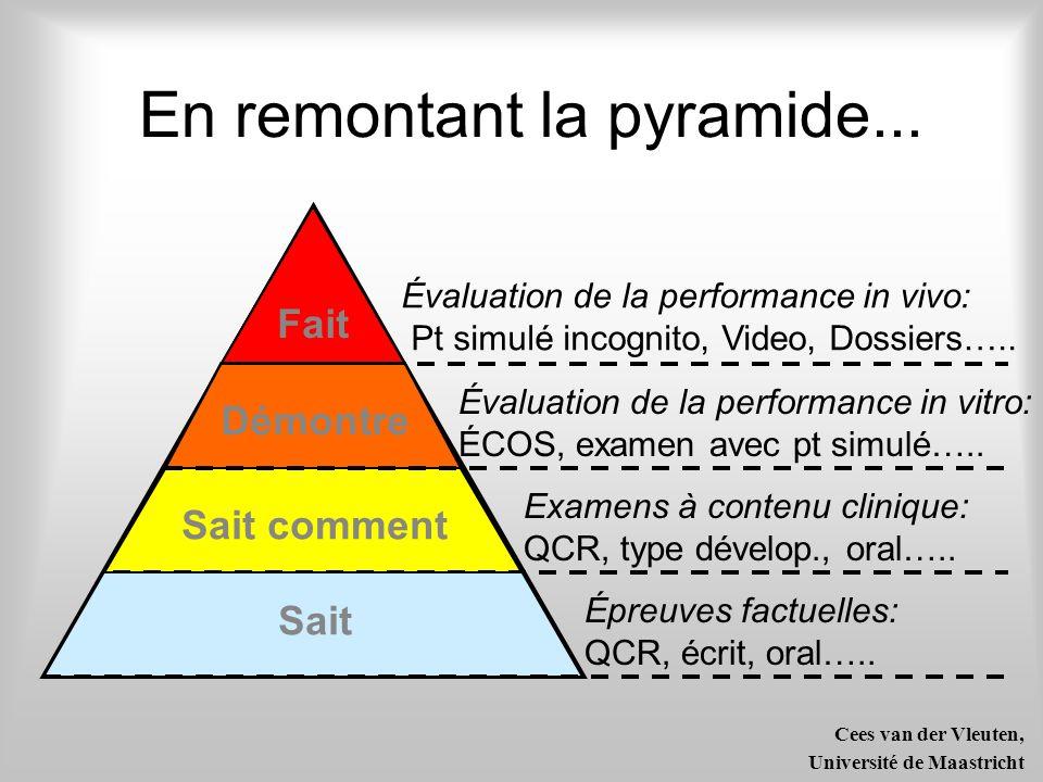 En remontant la pyramide...