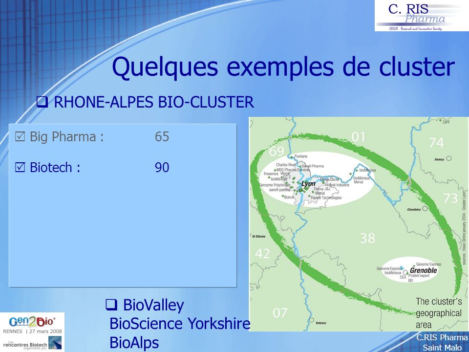 Quelques exemples de cluster