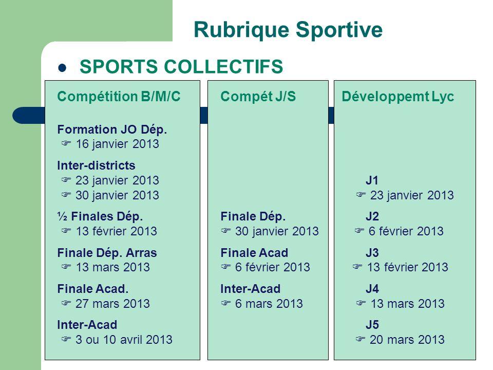 Rubrique Sportive SPORTS COLLECTIFS