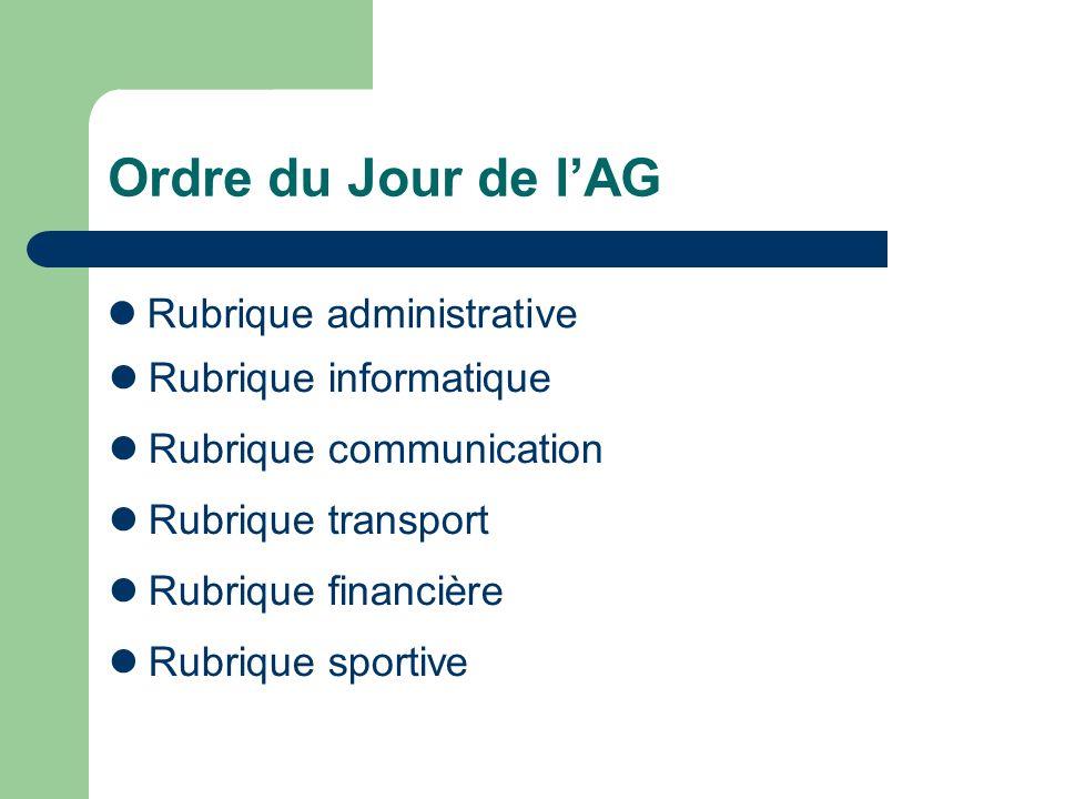 Ordre du Jour de l'AG Rubrique administrative Rubrique informatique