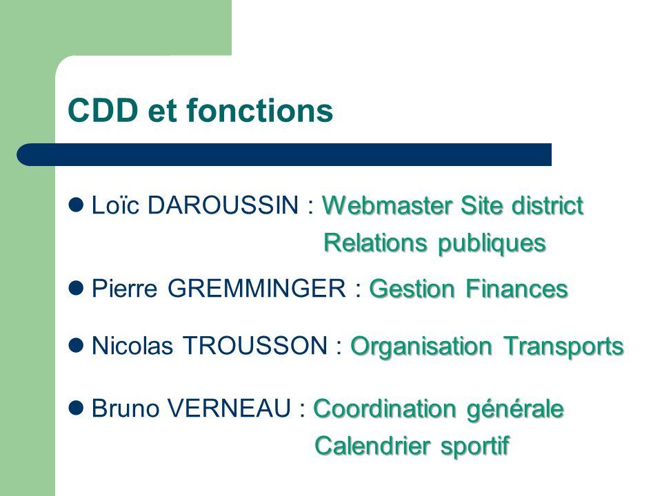 CDD et fonctions Loïc DAROUSSIN : Webmaster Site district