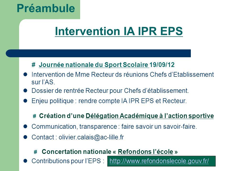 Intervention IA IPR EPS