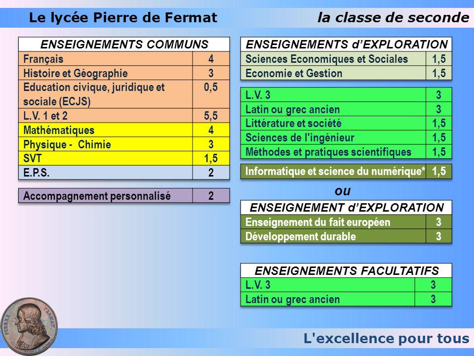 Le lycée Pierre de Fermat la classe de seconde